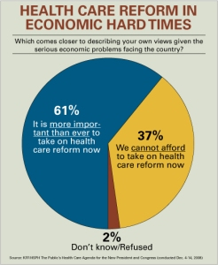 American Support for Reform
