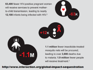 sequestration-infographic_031113 malaria part sm