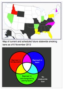 US states status regarding Statewide smoking ban policy