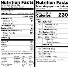 Source: FDA -- (left-original;right-proposed)