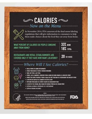 FDA-Menu-Labeling-Infographic