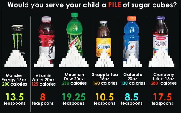 liquid calories fighting childhood obesity due to sugar
