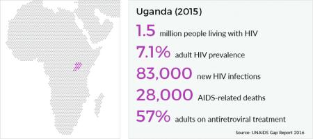 uganda-2015