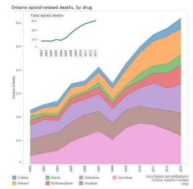 blog graph.jpg