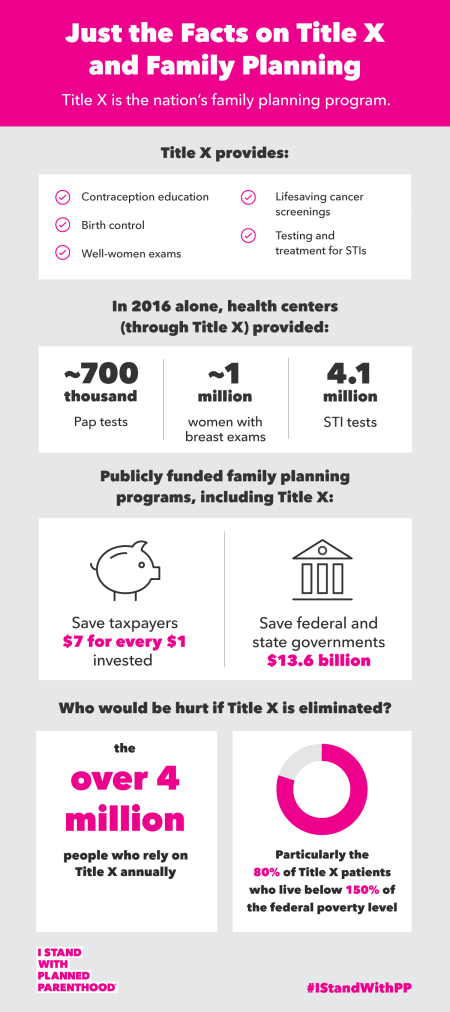 180205-title-x-facts-infographic-1200px