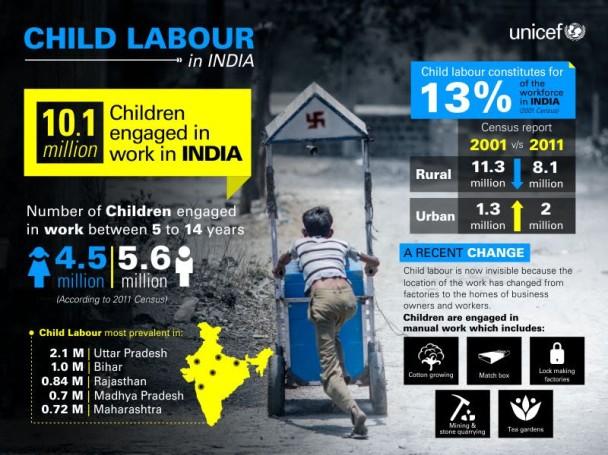 child labor unicef.jpg