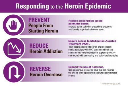Opiate 3.jpg