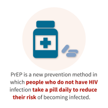 What is Prep