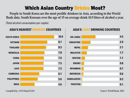 Which-Asian-Country-Drinks-Most_ANN-1024x768